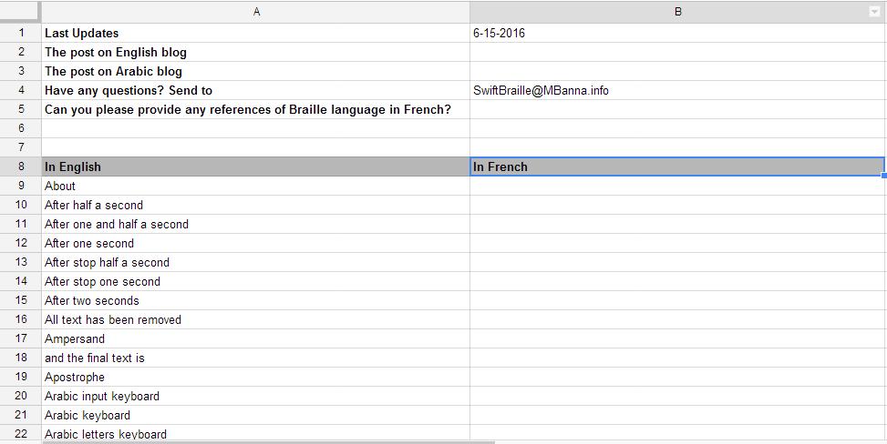 دعم اللغة الفرنسية في واجهة تطبيق سويفت برايل