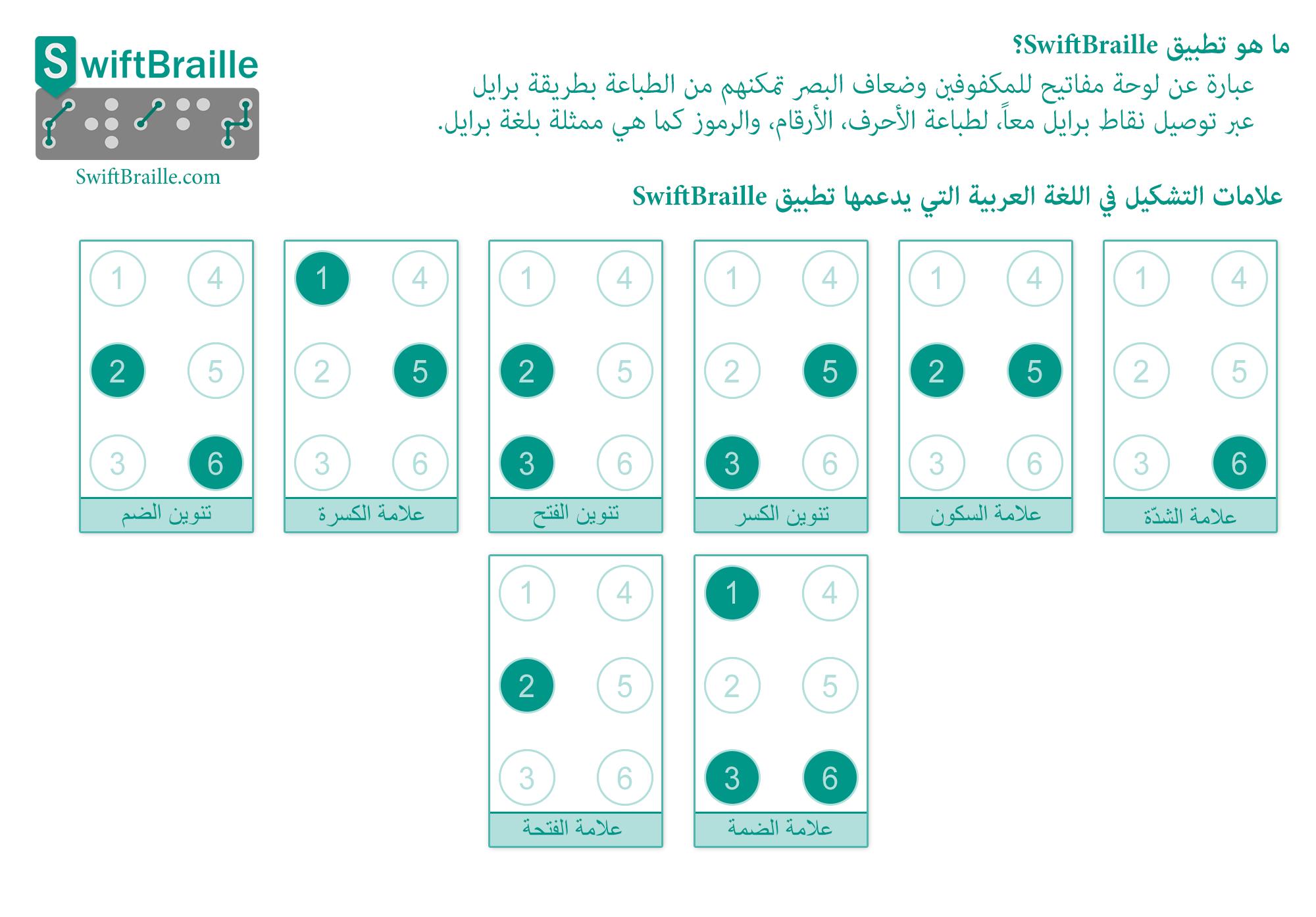 علامات تشكيل اللغة العربية